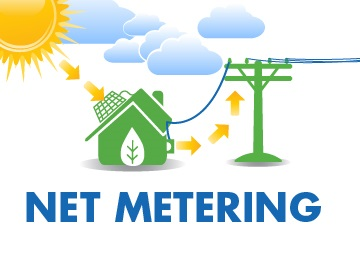 net metering diagram